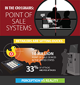 In the Crosshairs:  Point of Sale Security for POS Systems