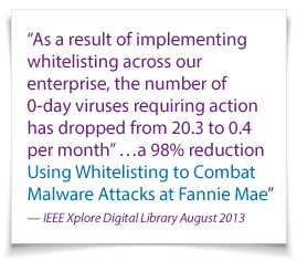 Bit9 Using Whitelisting to Combat Malware Quote