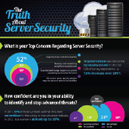 2012 Server Security Survey Report