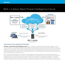Bit9 + Carbon Black Threat Intelligence Cloud Thumbnail