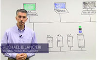 Bit9 Whiteboard: Protecting Virtual Desktops and Critical Servers